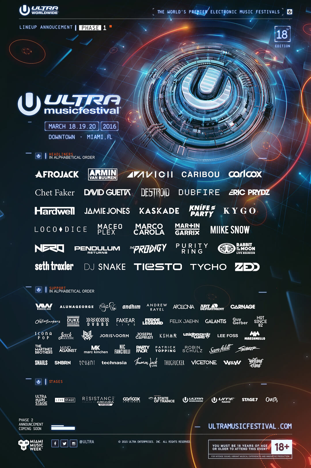 Ultra Music Festival Announces Phase One Lineup For