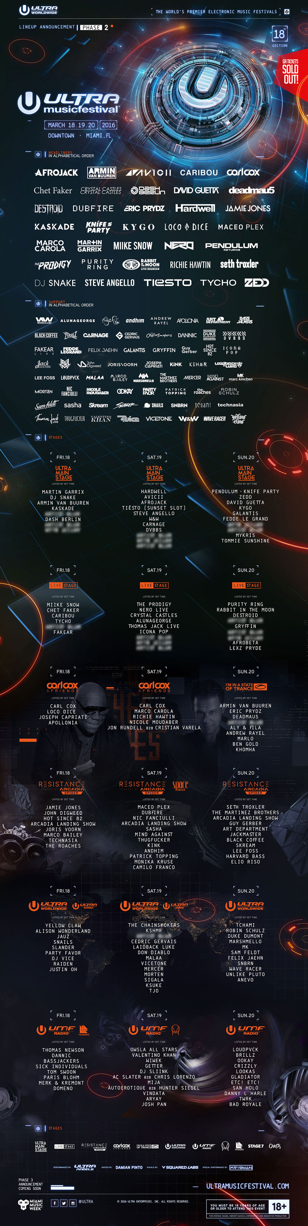 Ultra Miami Unveils Phase 2 Lineup with Stage Announcements