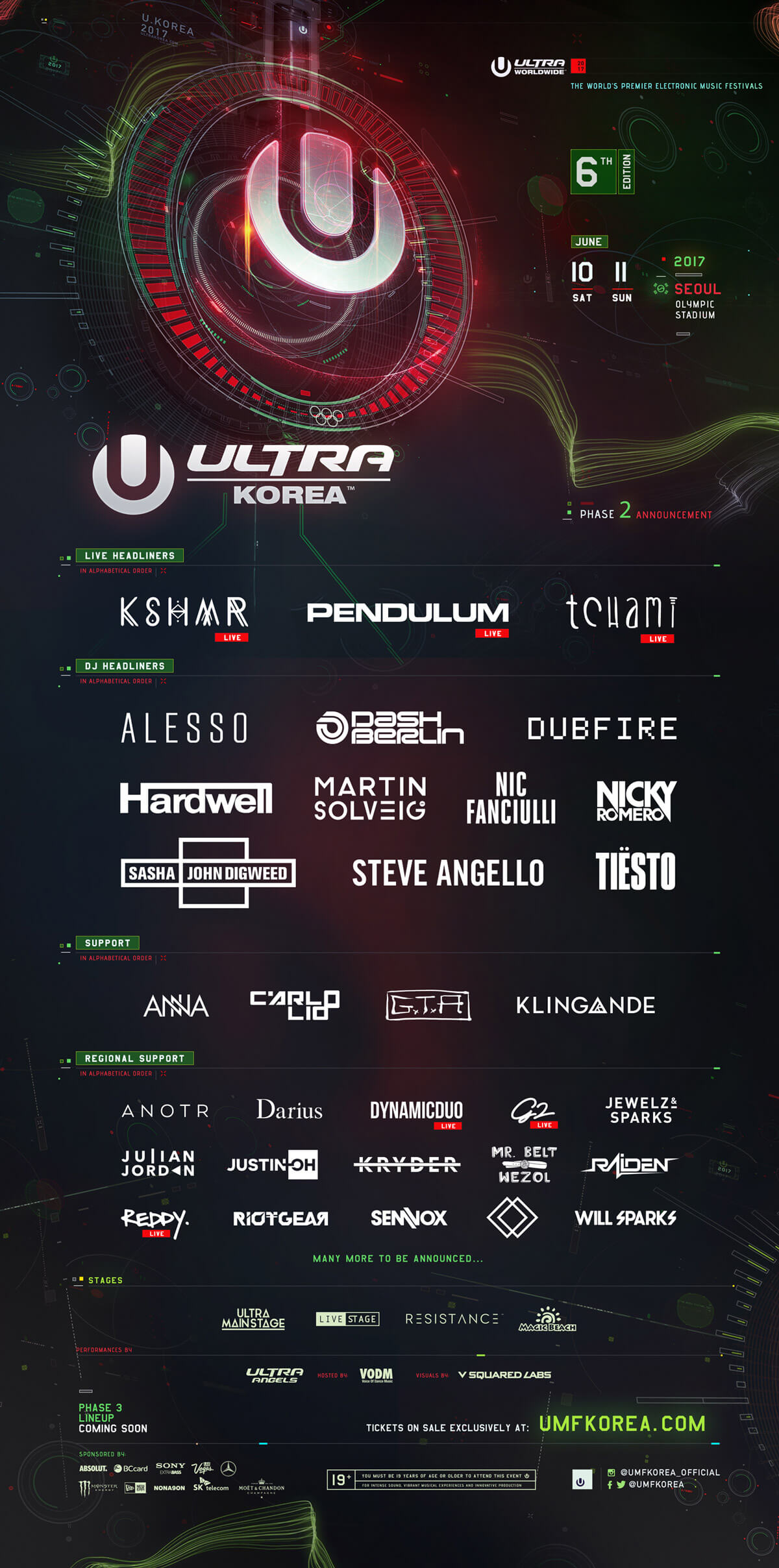 korea-lineup-phase2-new