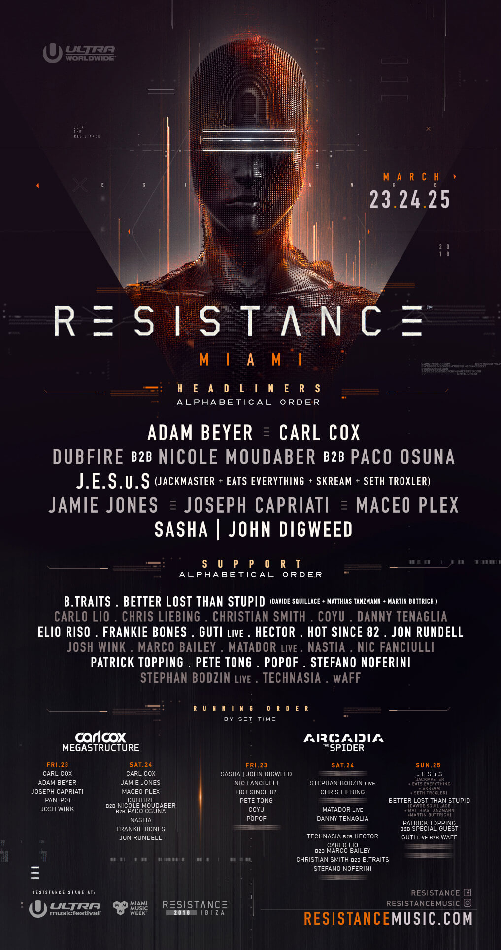 ULTRA Music Festival Drops RESISTANCE Miami Lineup Ahead of Twentieth Anniversary