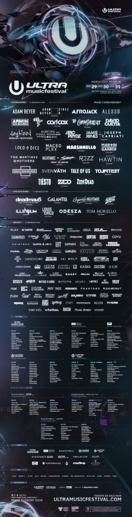 Ultra Music Festival Phase 2 Lineup