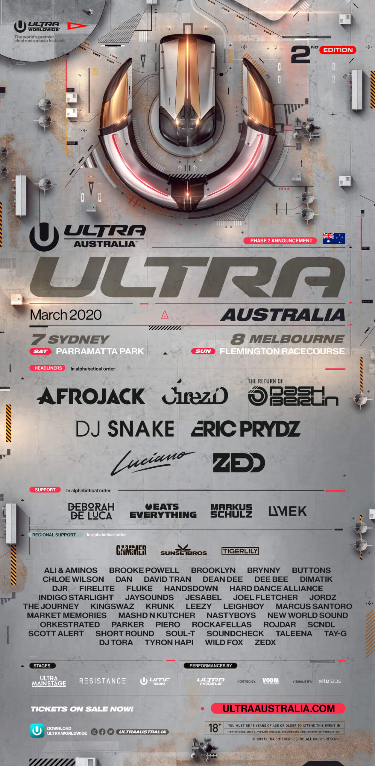 Ultra Australia Announces Phase 2 Lineup Ultra Europe