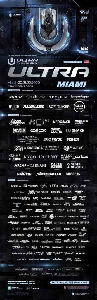 Ultra Music Festival 2020 - Phase 2 Lineup